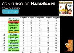 Concurso hardscape Petfestival 2017